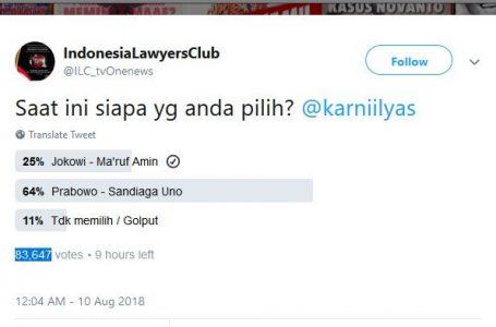 Jokowi – Ma'ruf Kalah di Poling ILC dan WA