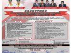 Komisi I DPRD Sulut dan Tim Seleksi Gelar Rapat Terkait Rekrutmen Calon KPID Sulut